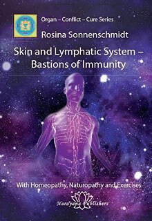 Skin and Lymphatic System  Bastions of Immunity, Rosina Sonnenschmidt